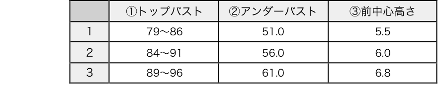 comet寸法表